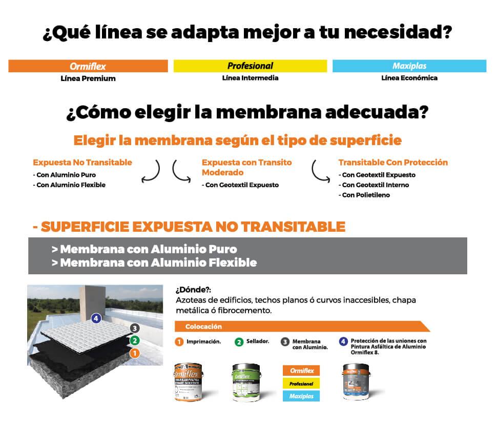 sistema-de-impermeabilizacion-superficie-sin-transito